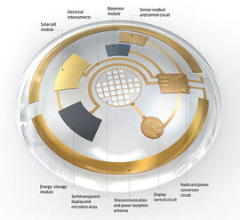 FutureContactLens