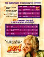BZZZ!19962