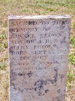 Brown-Russel-1801