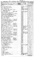 1880 census Winblad Sweden 02