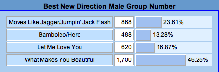 File:12 Best New Direction Male Group Number.png