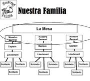 Nuestra Familia | The Godfather Video Game Wiki | Fandom ...