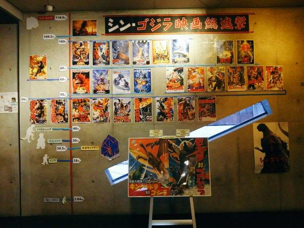 File:Official Godzilla size chart by tohoimage.jpeg