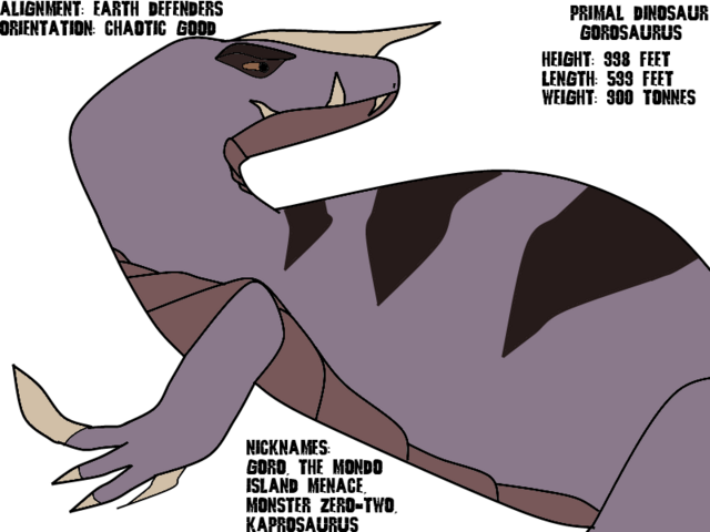 File:GAOK Gorosaurus.png