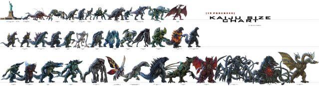 File:!Kaiju size chart by gmkgodzilla.jpg