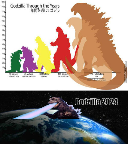 File:Godzilla-through-the-years o 3197163.jpg