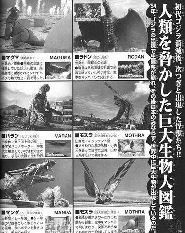 File:Kiryu timeline.jpg