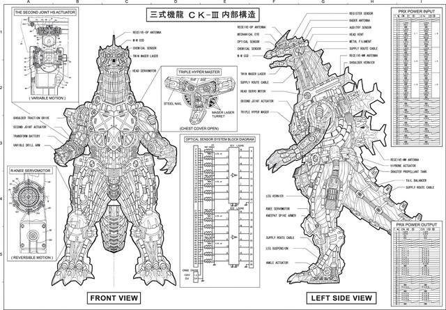 File:Concept Art - Godzilla Tokyo SOS - Kiryu 6.png