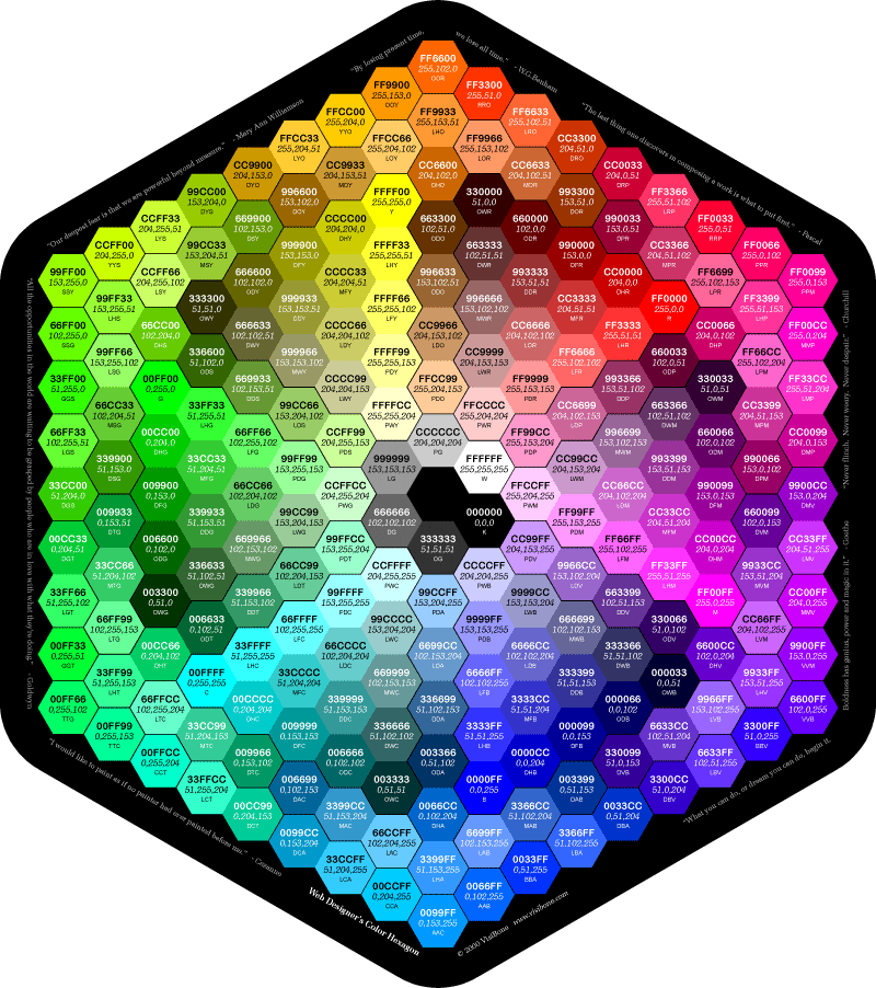 hexadecimal chart colour hex codes colors code rgb web colours hexagon wheel sheet safe numbers hexidecimal wikia reference nice wiki