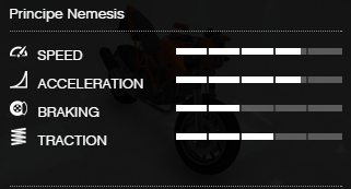 File:Nemesis-GTAV-RSCStats.png