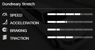 File:Stretch-GTAV-RSCStats.png