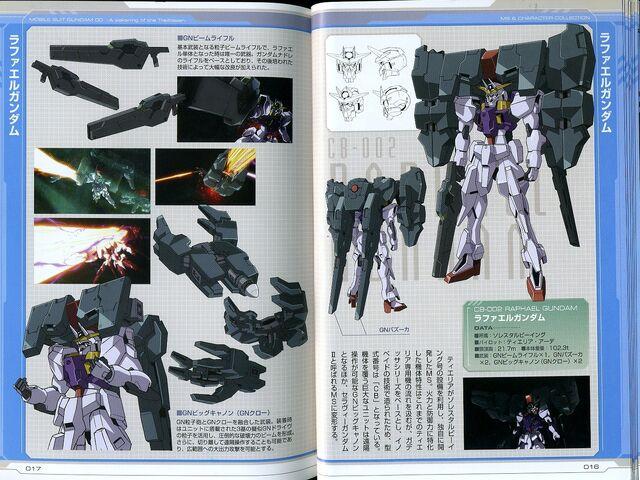 File:CB-002 - Raphael Gundam - Data File.jpg