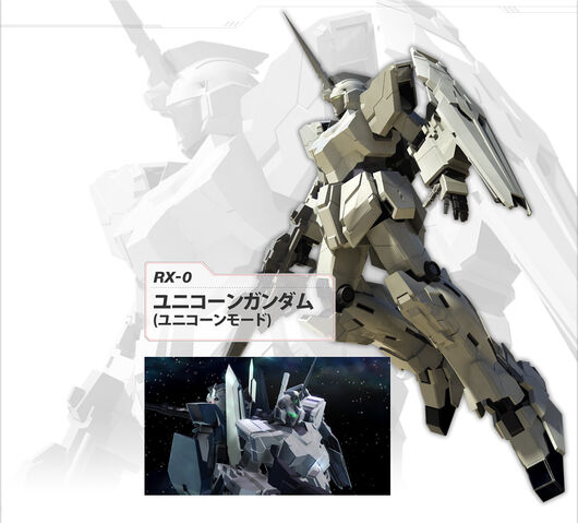 File:GUCPS3 - RX0 UG UnicornMode.jpg