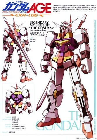 File:Legendary Mobile Suit The Gundam (reconstruction).jpg