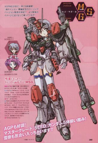 File:Buster Gundam MS Girl.jpg