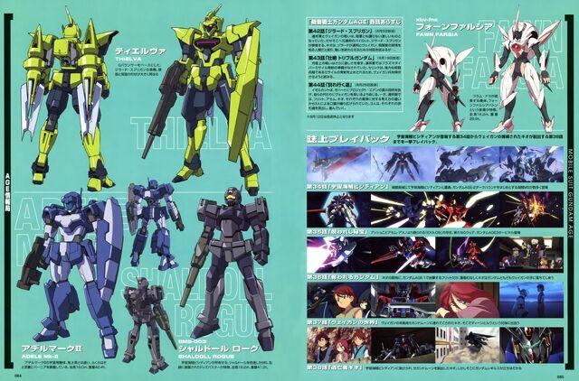 File:GundamAGE Gen3 - Assorted Mech.jpg
