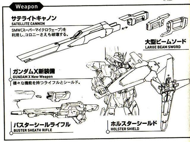 File:Gx-newweapons.jpg