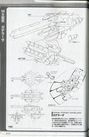 File:GNMA-Y0002V - Gadelaza - Technical Detail & Design.jpg