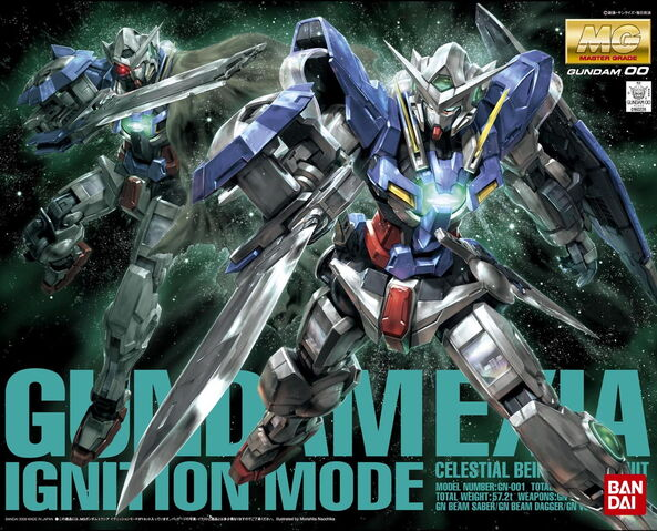 File:Exia-mg-ignition-mode.jpg