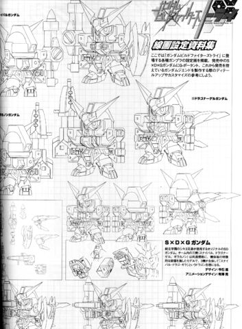 File:SD-R1 SD-R2 SD-R3 scans.jpg