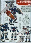 FA-78 Full Armor Gundam