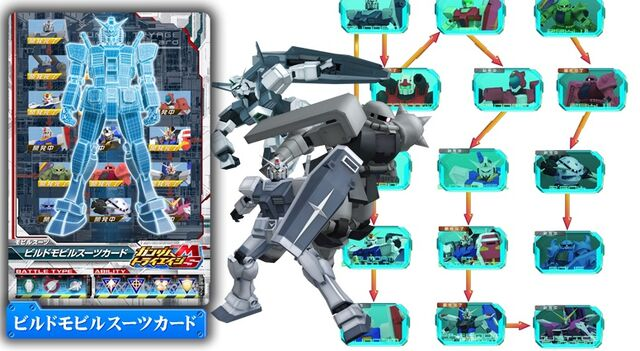 File:Gundam Zaku AGE-1 B.jpg