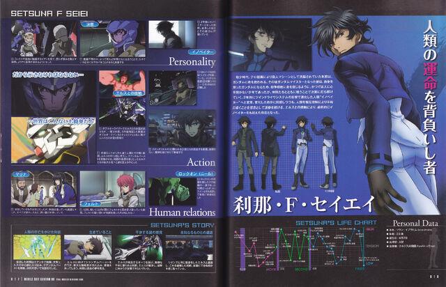 File:Setsuna F. Seiei Movie Magazine Article.jpg