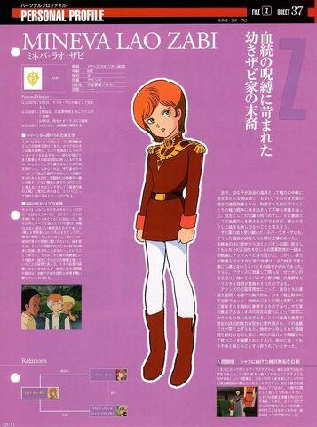 File:GundamFilesMinervaZabiZ1.jpg