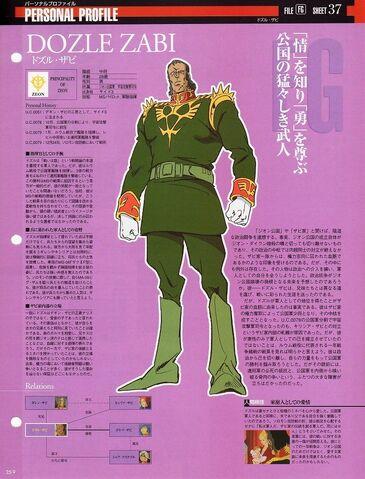 File:GundamFilesDozleZabi1.jpg