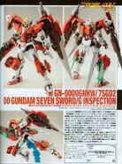 Gundam 00V Senki 00 Gundam Seven Sword GUN Inspection2