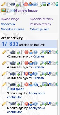 Wiki latest activity overlapped by images
