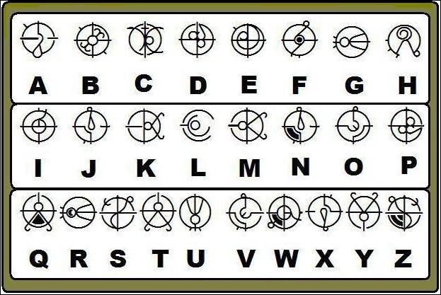 File:Forerunner Alphabet? O.o.jpg