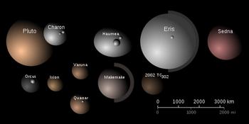 600px-TheTransneptunians Size Albedo Color