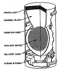Nuclear shaped-charge