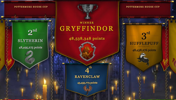 File:Pottermore 2nd Cup.jpg
