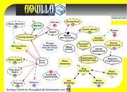 Chart1b