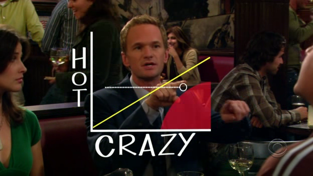 File:Hot-crazy scale.png