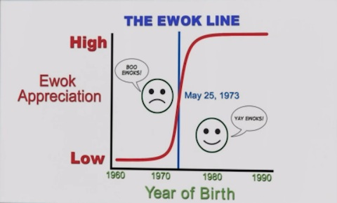 File:The Ewok Line.jpg