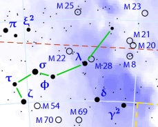 Nandou constellation map