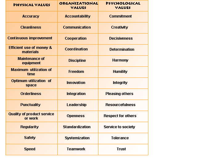 a summary of general differences in work values By intergenerational differences in work values, because of the conflicts between  employees that arise from  generations in the united arab emirates or in the  arab world in general whiteoak  crawford  summary intergenerational  and.