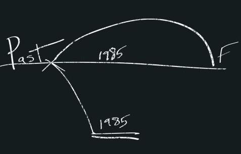 File:Alternate-1985.jpg