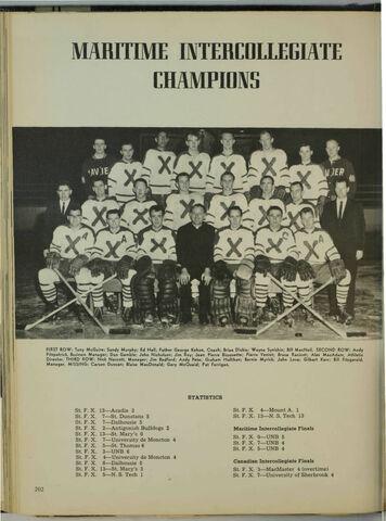 File:1963 SFXU team.jpg