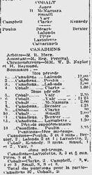 19101stCanadiensSummary