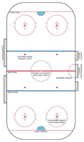 File:HockeyRink.png