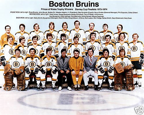 1973–74 Boston Bruins season | Ice Hockey Wiki | Fandom ... Bruins Roster 1972