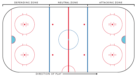 File:HockeyRink-Zones.png