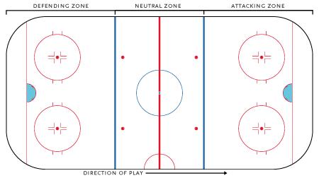 Hockey rink ice hockey wiki fandom powered by wikia - Dessin patinoire ...