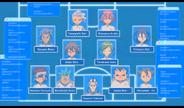 Mikage Sennou Anime-Formation