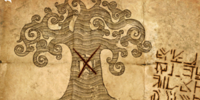 The Root Map