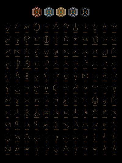 グリフ配置のプレースホルダー画像